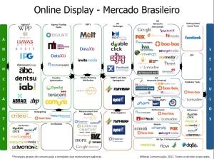 Lumascape Brasil by MBreak